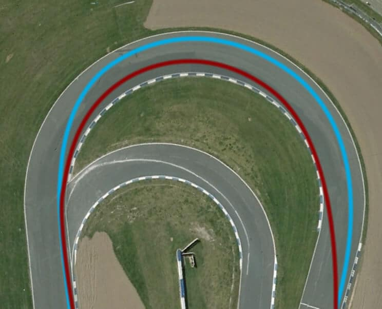 Circuit Driving in the Rain Example