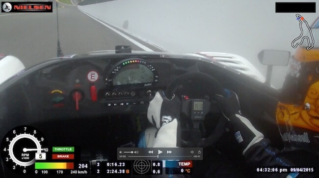 Spa Circuit Gude - Eau Rouge 1
