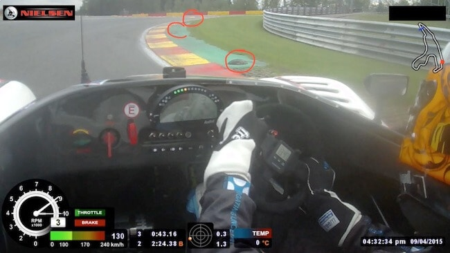 Spa Track Guide - Les Combes 3