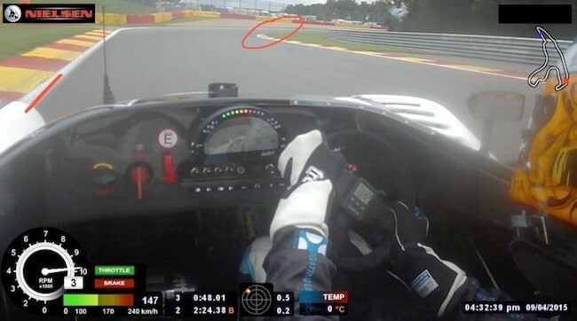 Spa Track Guide - Les Combes 6