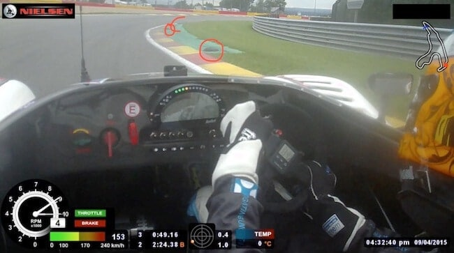 Spa Track Guide - Les Combes 7
