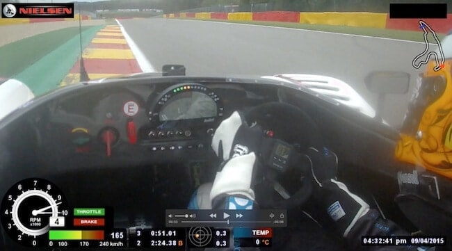 Spa Track Guide - Les Combes 8