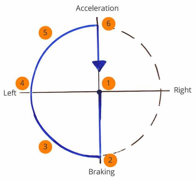 G-Circle-Exit-Phase-1