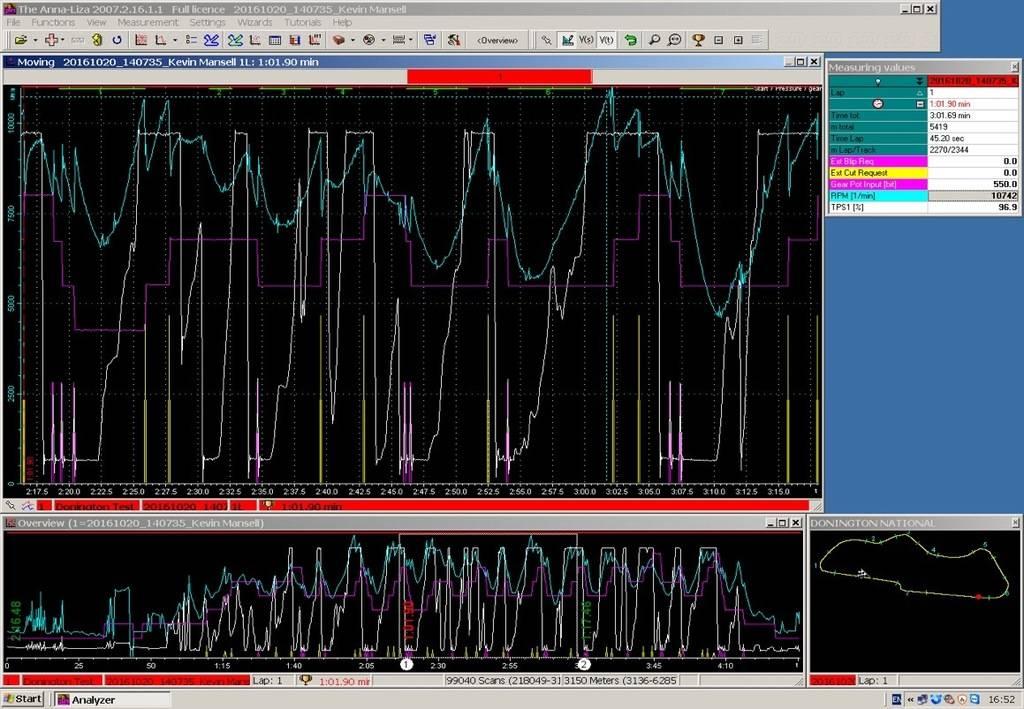 EFI GP2 Data Logging