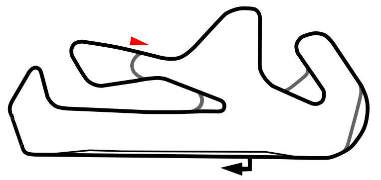 Portimao Circuit Map