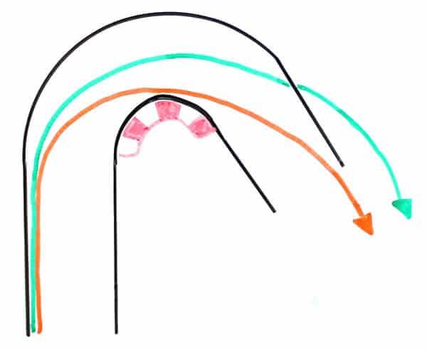 Example of an understeer line.