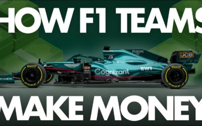 The Hidden Economics of Formula 1